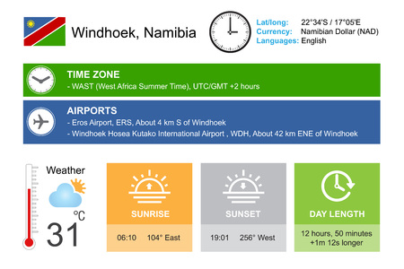 timezone: Windhoek, Namibia. Infographic design. Time and Date. Weather widgets template. Infographic isolated on white. Illustration