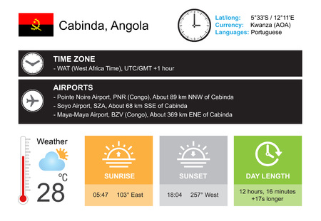 timezone: Cabinda, Angola Infographic design. Illustration