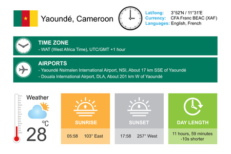 timezone: Yaounde, Cameroon. Infographic design. Illustration