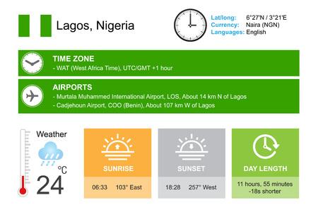 partly sunny: Lagos, Nigeria Infographic design.