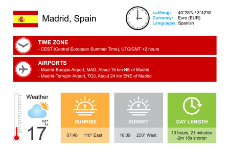 timezone: Madrid, Spain. Infographic design. Time and Date. Weather widgets template. Infographic isolated on white.