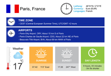 timezone: Paris, France. Infographic design. Time and Date. Weather widgets template. Infographic isolated on white.