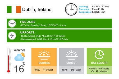 timezone: Dublin, Ireland. Infographic design. Time and Date. Weather widgets template. Infographic isolated on white.