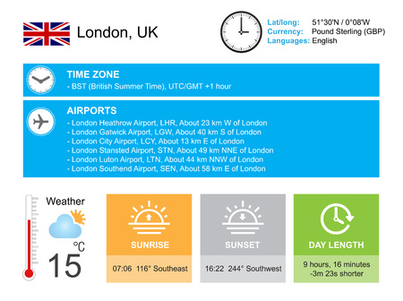 timezone: UK, London. Infographic design. Time and Date. Weather widgets template. Infographic isolated on white. Illustration