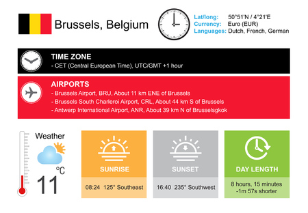 timezone: Brussels, Belgium. Infographic design. Time and Date. Weather widgets template. Infographic isolated on white.