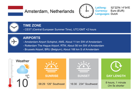 timezone: Amsterdam, Netherlands. Infographic design. Time and Date. Weather widgets template. Infographic isolated on transparent background.