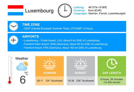 timezone: Luxembourg, Luxembourg. Infographic design. Time and Date. Weather widgets template. Infographic isolated on white. Illustration