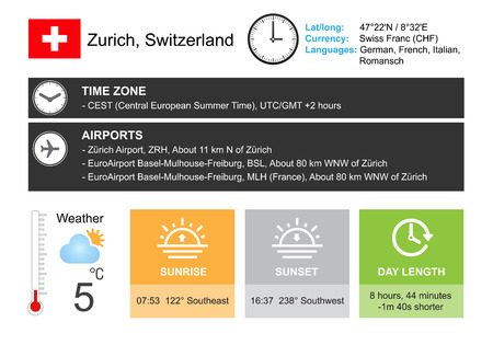 timezone: Zurich, Switzerland. Infographic design. Time and Date. Weather widgets template. Infographic isolated on white. Illustration