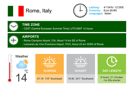 timezone: Rome, Italy. Infographic design. Time and Date. Weather widgets template. Infographic isolated on white.