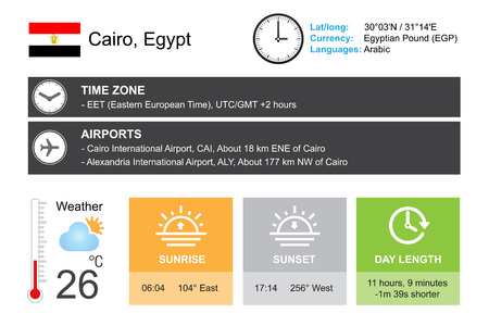 timezone: Cairo, Egypt. Infographic design. Time and Date. Weather widgets template. Infographic isolated on white.