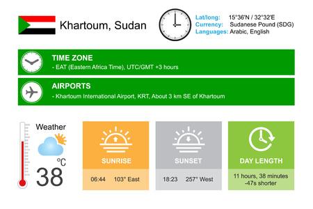 partly sunny: Khartoum, Sudan Infographic design.