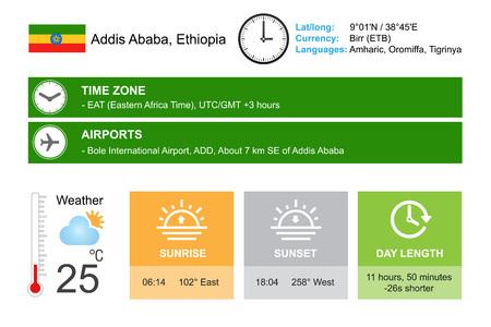 timezone: Addis Ababa, Ethiopia Infographic design.  Illustration