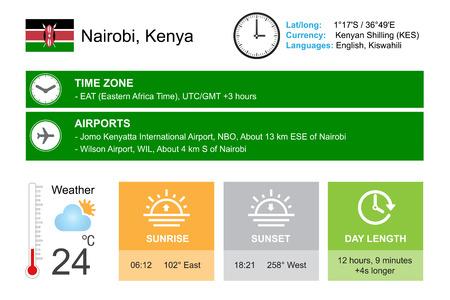 partly sunny: Nairobi, Kenya Infographic design.