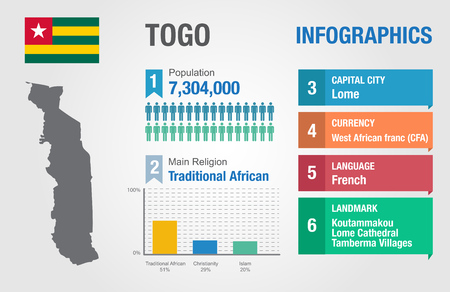 statistical: Togo infographics, statistical data, Togo information, illustration, Infographic template, country information Illustration