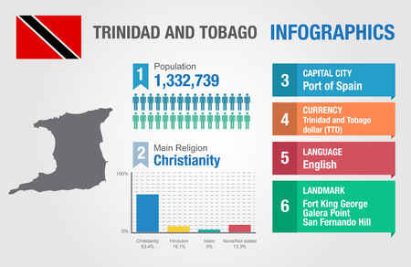 port of spain: Trinidad and Tobago infographics, statistical data, Trinidad and Tobago information, illustration, Infographic template, country information
