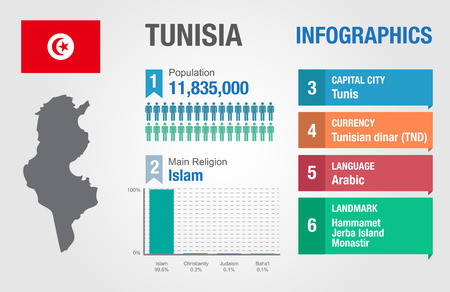 statistical: Tunisia infographics, statistical data, Tunisia information, vector illustration, Infographic template, country information