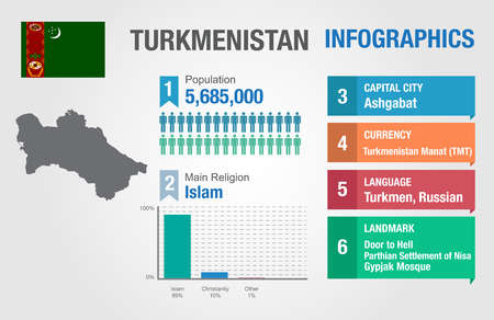 statistical: Turkmenistan infographics, statistical data, Turkmenistan information, illustration, Infographic template, country information