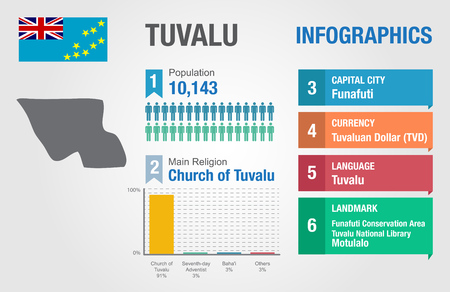 statistical: Tuvalu infographics, statistical data, Tuvalu information, illustration, Infographic template, country information
