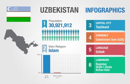 statistical: Uzbekistan infographics, statistical data, Uzbekistan information, illustration, Infographic template, country information