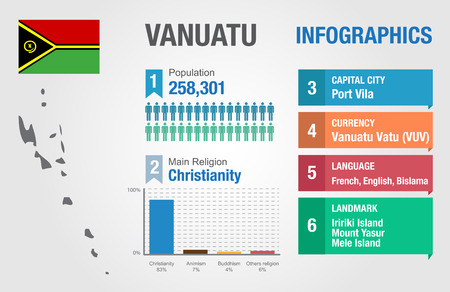 statistical: Vanuatu infographics, statistical data, Vanuatu information, illustration, Infographic template, country information