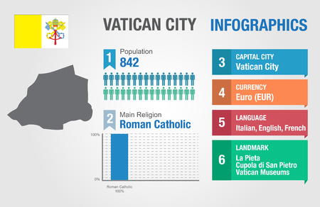 vatican city: Vatican City infographics, statistical data, Vatican City information, illustration, Infographic template, country information Illustration