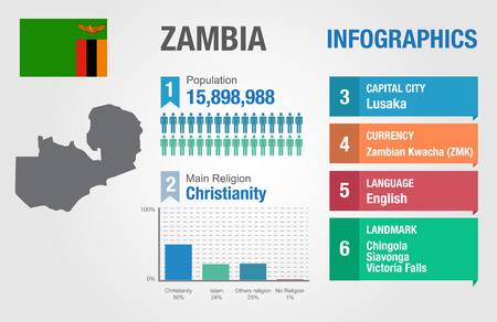 statistical: Zambia infographics, statistical data, Zambia information, illustration, Infographic template, country information Illustration