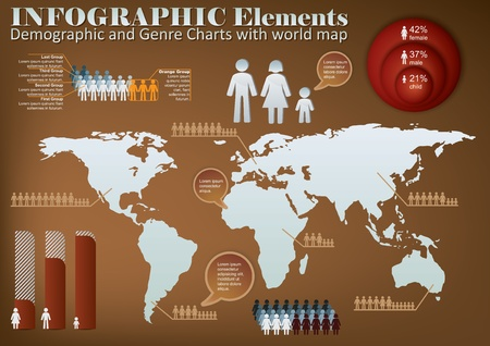 Infographic with demographic elements and a map