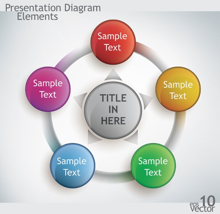 circle chart: presentation elements in circle