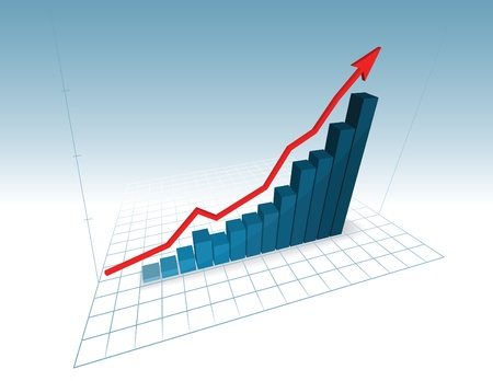 directive: 3d growing chart