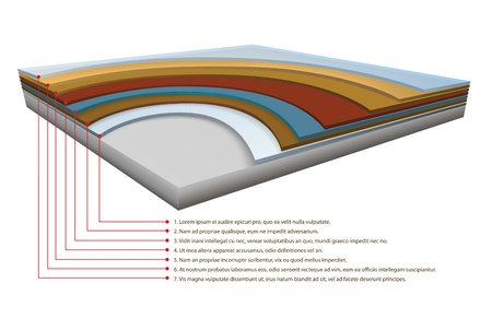 coating: illustration of different layers in a surface Illustration