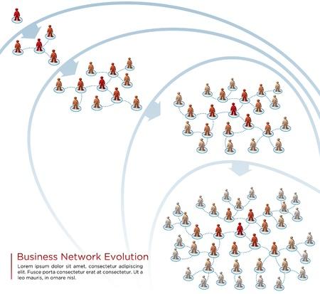 시뮬레이션: 네트워크의 성장은 그림 단계
