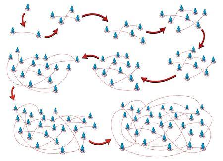 progressive: network growth steps illustration