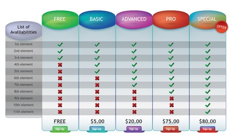 checklist: web price chart of different packages Illustration