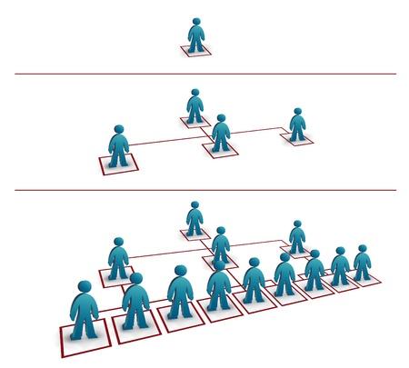 hi�rarchie: simulatie van een piramidale groei van het netwerk