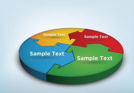 business continuity: 3d cyclic presentation vector illustration