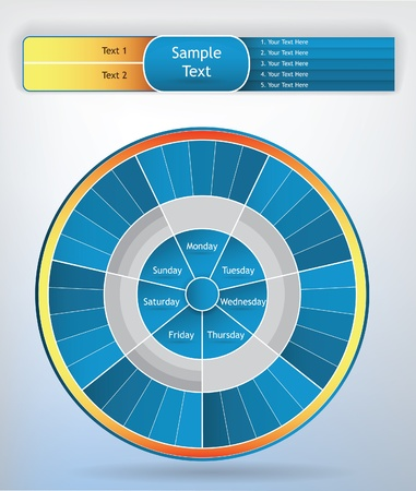 cyclic and linear presentation elements Vector