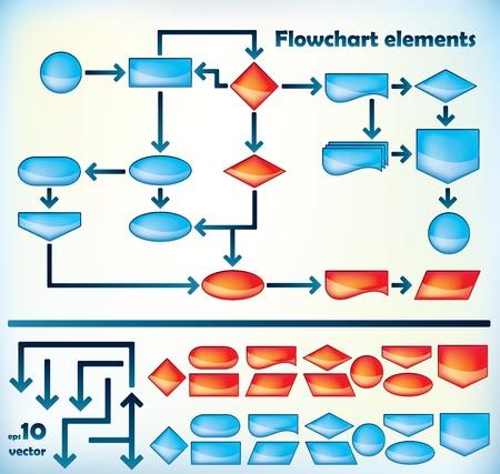 diagrama de flujo: Colección de elementos de diagrama de flujo con diferentes flechas editables por cualquier tipo de estructura Vectores