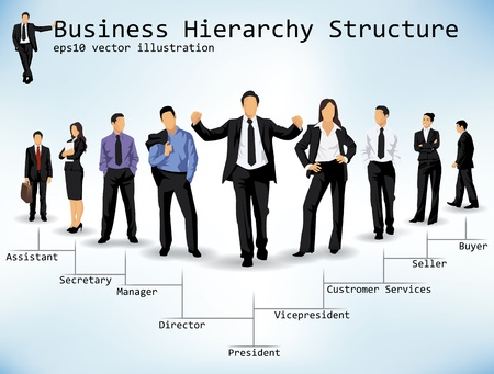 seller: Business Hierarchy Structure, diverse business people in V formation depicting ranks from president through sectrary for admin and president through buyer for retail.