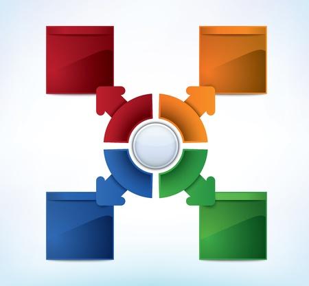 process diagram: Modello di presentazione multicolore con indicazioni multiple e posto per il testo