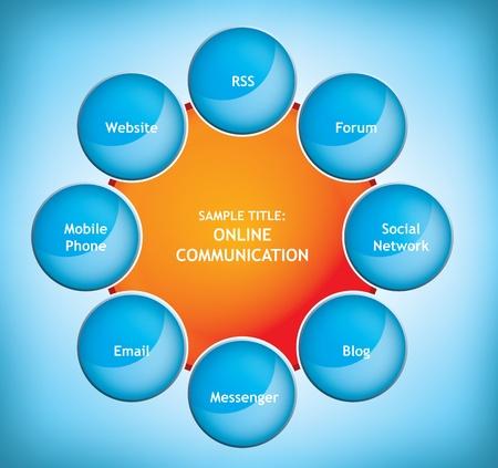 process diagram: Affari diagramma di processo con un titolo e pi� campi per le informazioni