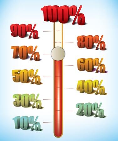 削減: 図式化の成功、損失またはカラフルな数値のパーセンテージを 100% ターゲットの比例の割合として減少の測定