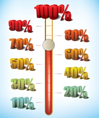 Diagrammatic representation measuring success, loss or reduction as a proportionate percentage of the 100 percent target with colourful numerical percentages Vector