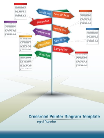 Diagram sjabloon van multidirectionele wijzers op een wegwijzer op een kruispunt conceptuele keuzes, beslissingen, dilemma, en exploratie