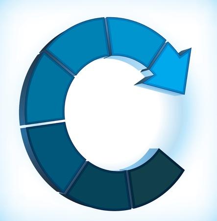 cíclico: Esquema cíclico con una flecha y un lugar para los diferentes elementos