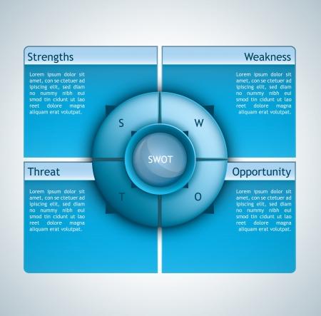 swot: Modello di presentazione con quattro opzioni e un elemento sferico in mezzo Vettoriali