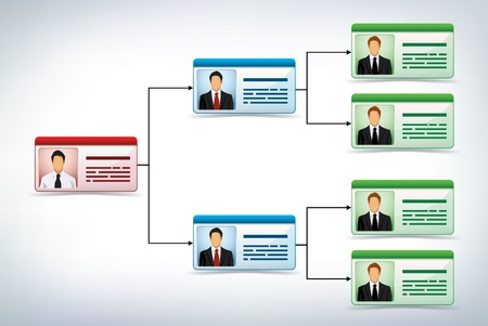 tree diagram: Affari albero modello di presentazione e diagramma di flusso che mostra la gerarchia di gestione e il livello di cura del cliente, con tre livelli con caselle di testo pittogramma