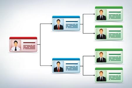 Presentación de negocios árbol plantilla y diagrama de flujo que muestra la jerarquía de gestión y el nivel de Responsabilidad con tres niveles con cuadros de texto pictograma