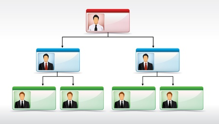 downwards: Corporate structure chart illustration showing chain of command from management downwards Illustration