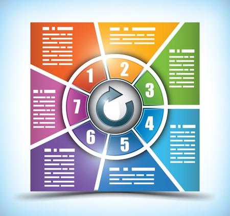 circundante: Sete fase do fluxo de trabalho gr