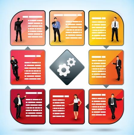 Şirket içinde çalışan ve yönetiminin farklı kategoriler ile ilgili bilgi için kare metin kutuları ile iş çalışan sunum grafik
